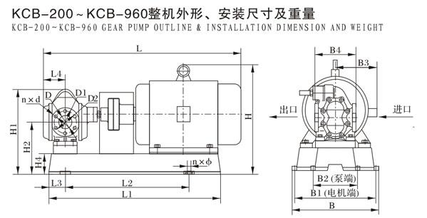 KCB不锈钢齿轮泵用途 KCB不锈钢齿轮泵主要用于各种机械设备中的润滑系统中输送润滑油,适用于输送粘度为5×10-6~1.5×10-3m2/s (5-1500cSt),温度在300以下的具有润滑性的油料.不锈钢齿轮泵,可输送无润滑性的油料,饮料,低腐蚀性的液体.配用铜齿轮可输送低内点液体,如汽油,苯等.