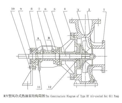 ry风冷式热油泵结构简图